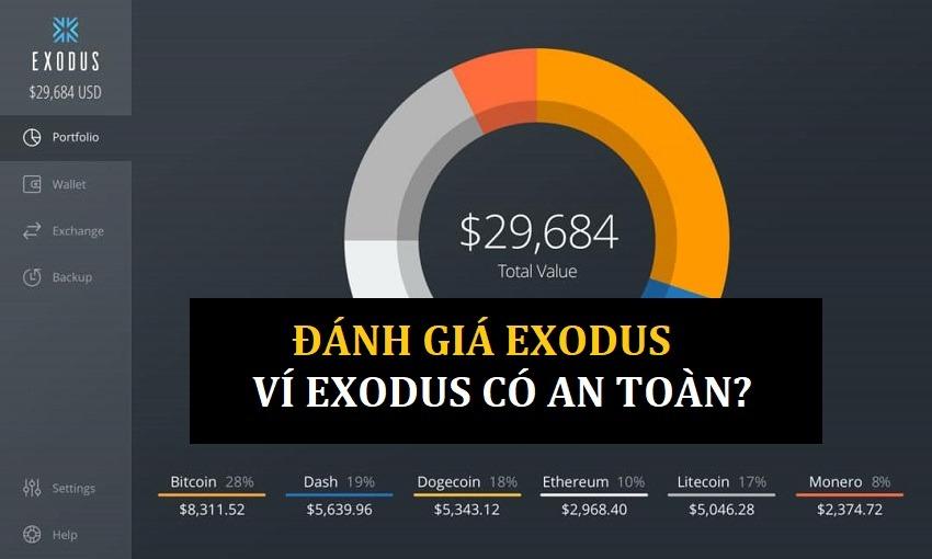 Đánh giá ví Exodus - Có nên sử dụng ví Exodus?