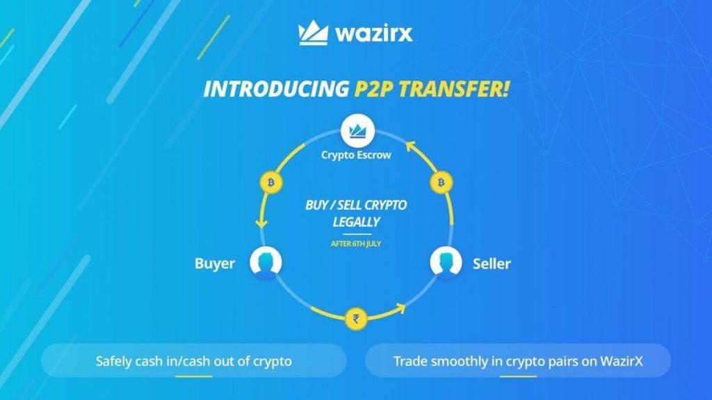 Giao diện Wazirx - sàn giao dịch P2P tốt